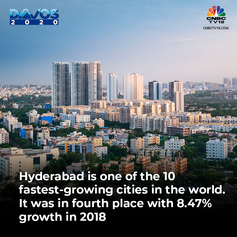 Hydrabad is one of the 10 fastest-growing cities in the world.It was in fourth place with 8.47% growth in 2018.